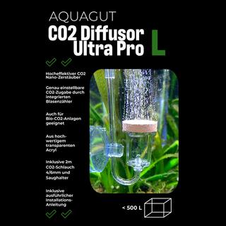 CO2 Diffusor Ultra Pro